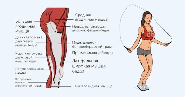 Tuhara liigese karumine Terav valu keskmise sorme liigesevalu