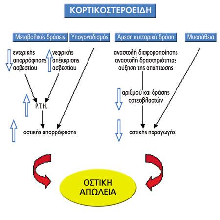 valu kuunarli liigese lahedal Artroosi Soome ravi